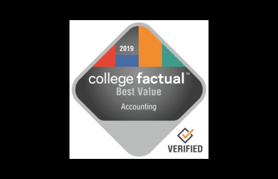 Ashland University's Accounting Program Ranked as Second Best in Ohio